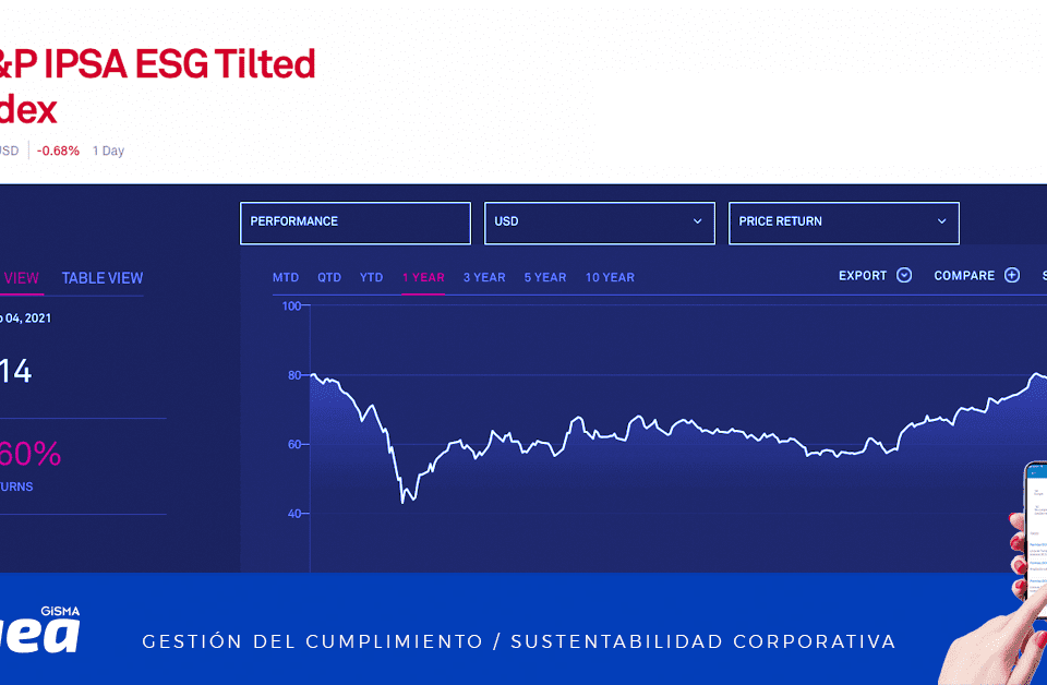 S&P IPSA ESG Tilte